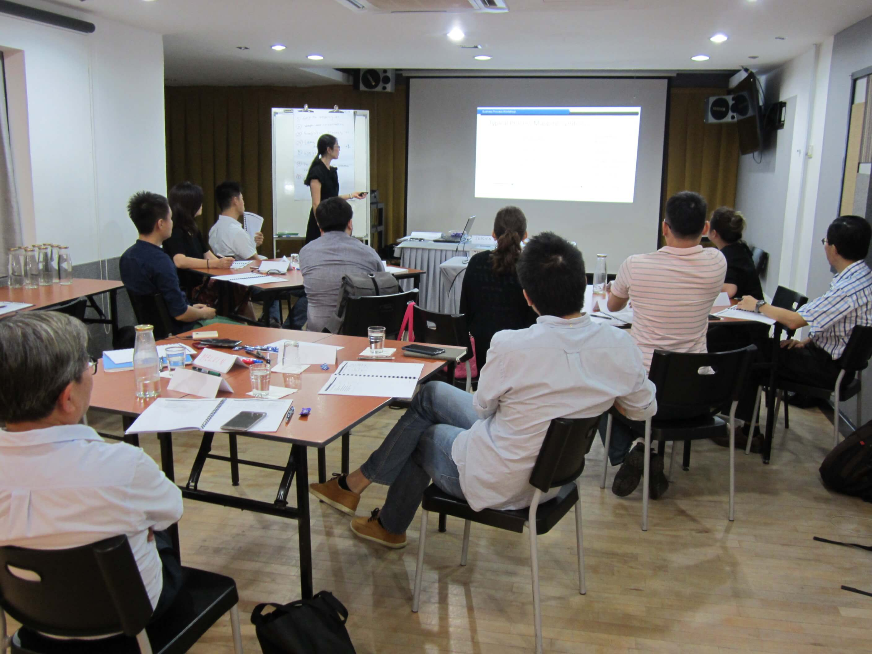 Business Process Mapping Workshop 1